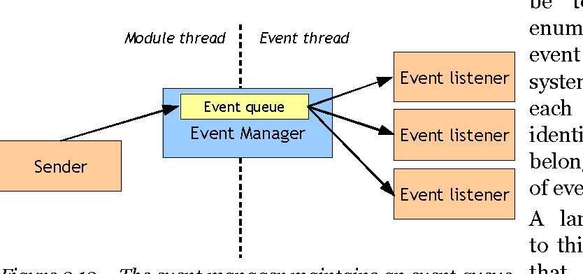 Figure 2 12 from Enhancing the performance and testability of the