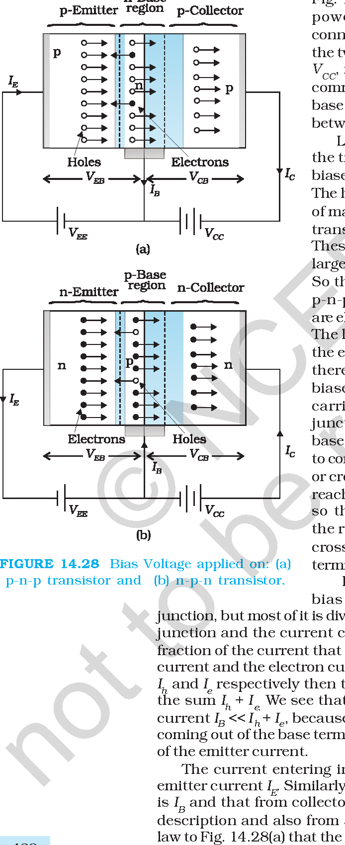 Figure 1428 From Chapter 14pmd Semantic Scholar With Solar Panel Schematic Diagram Also Npn And Pnp Transistor Bias Voltage Applied On A P N B