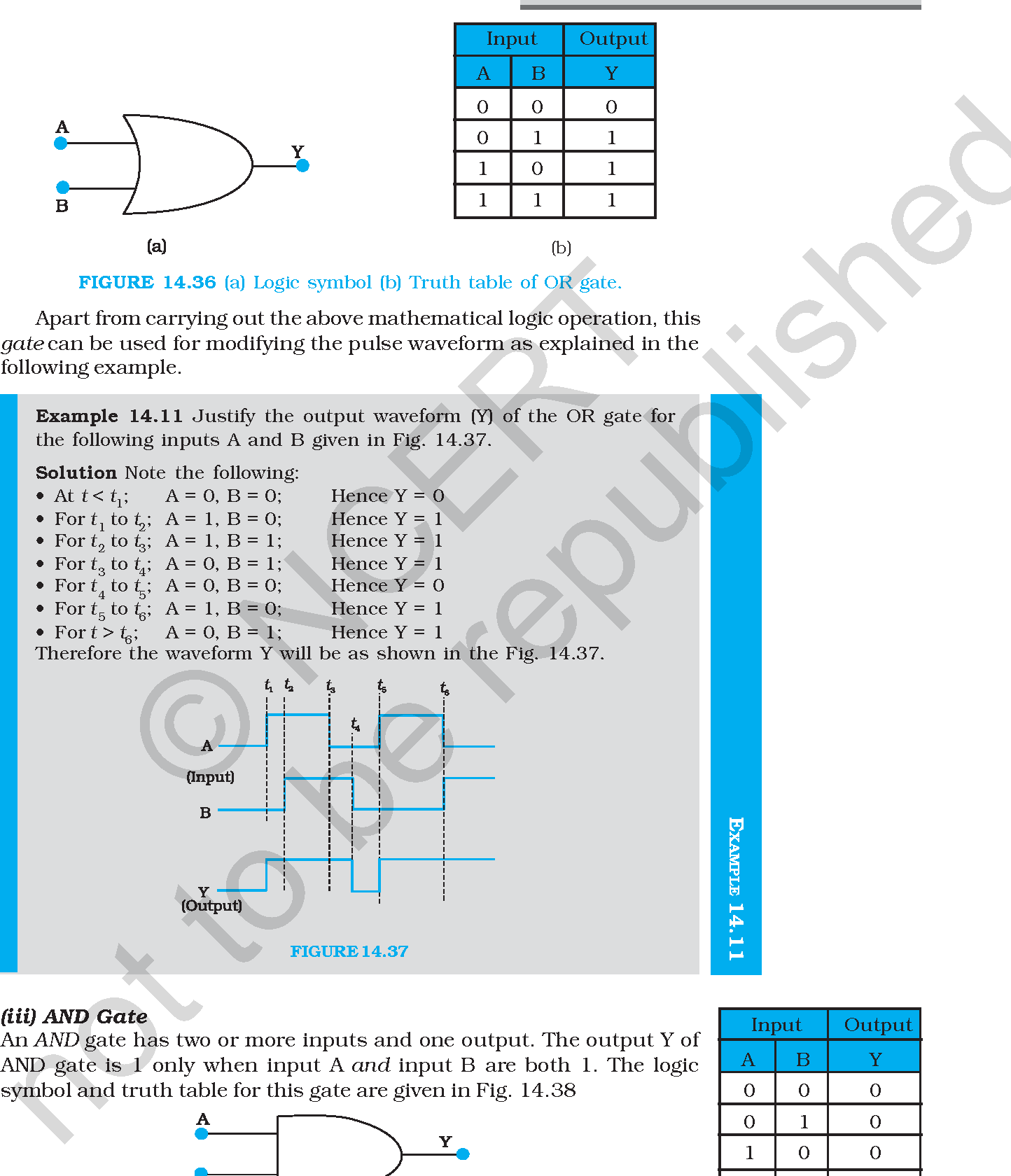Figure 1436 From Chapter 14pmd Semantic Scholar And Gate Symbol A Logic B Truth Table Of Or