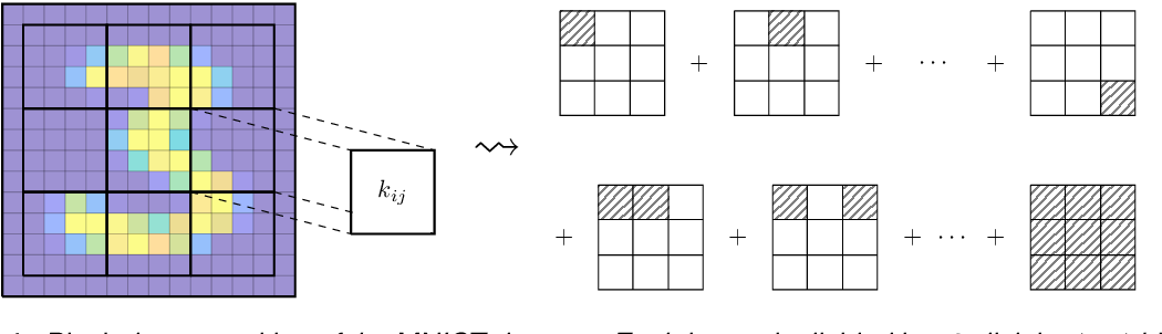 Figure 2 for Feature space approximation for kernel-based supervised learning
