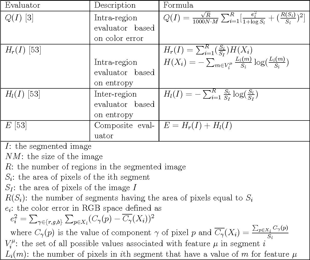 Figure 2 for Visual-hint Boundary to Segment Algorithm for Image Segmentation