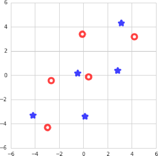 Figure 1 for Local minima in training of neural networks