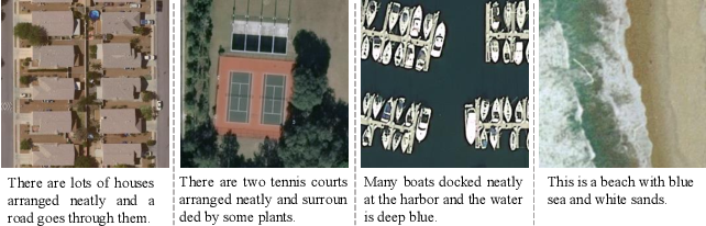 Figure 3 for Instance-aware Remote Sensing Image Captioning with Cross-hierarchy Attention
