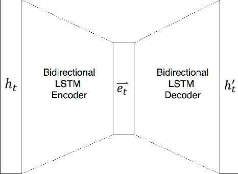 Figure 1 for Improve black-box sequential anomaly detector relevancy with limited user feedback