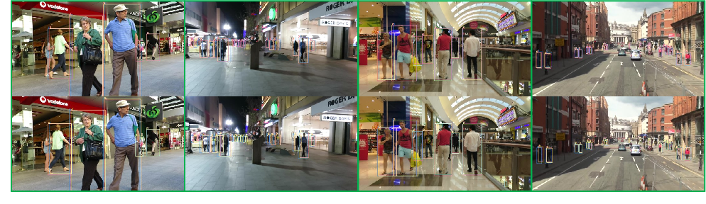 Figure 3 for Frame-wise Motion and Appearance for Real-time Multiple Object Tracking