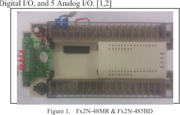 Figure 1 from Communication between PLC and Arduino Based on Modbus