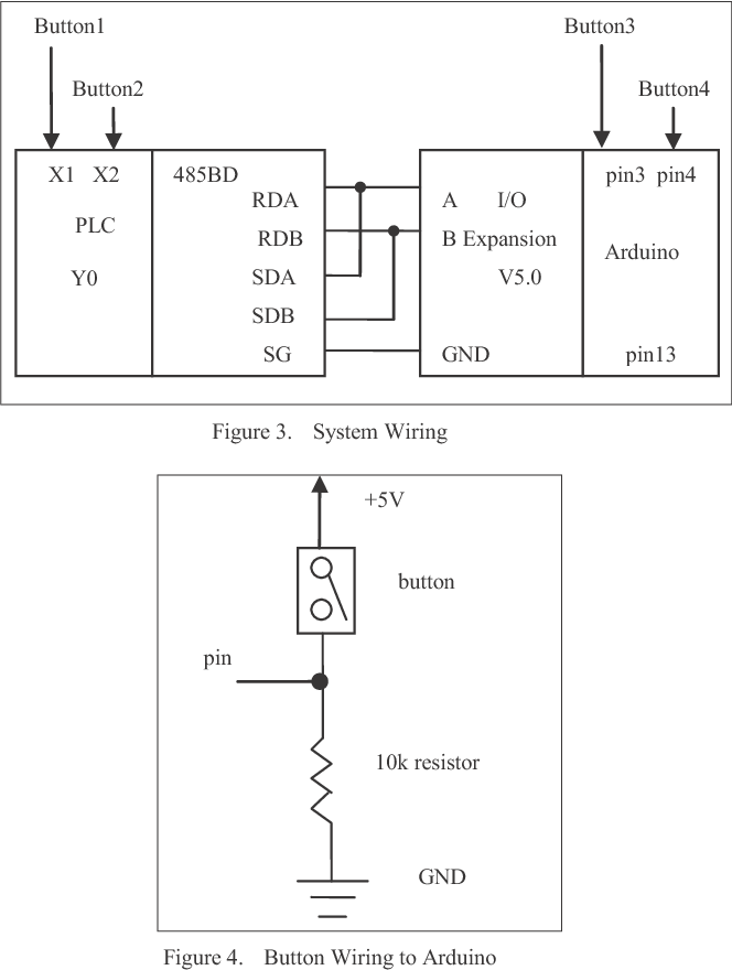 Figure 4 from Communication between PLC and Arduino Based on