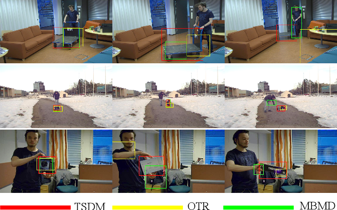 Figure 1 for TSDM: Tracking by SiamRPN++ with a Depth-refiner and a Mask-generator