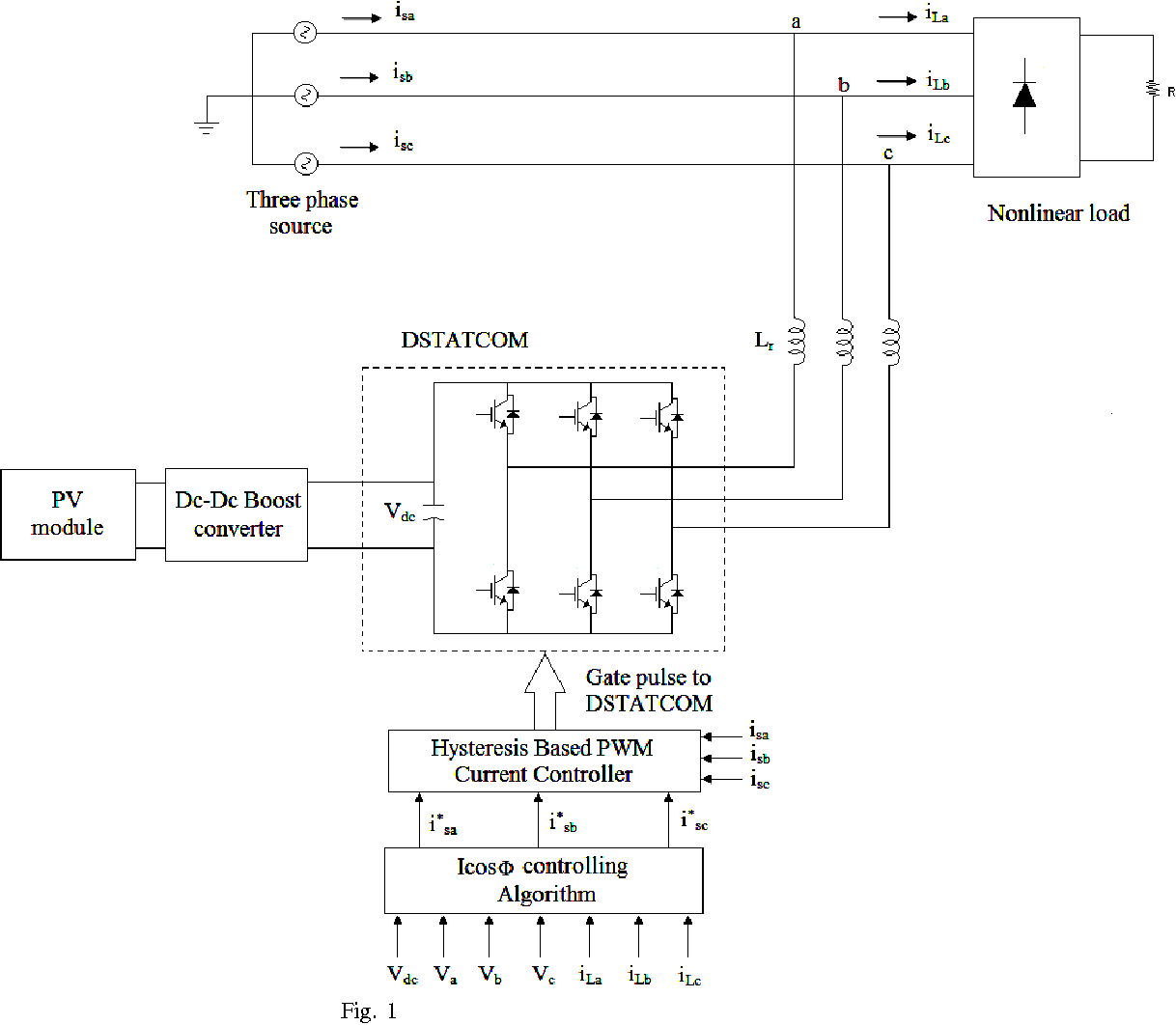 Figure 1 From Photovoltaic Based Three Phase Wire Dstatcom To Circuit Schematics Fig 1circuit Diagram Of Proposed