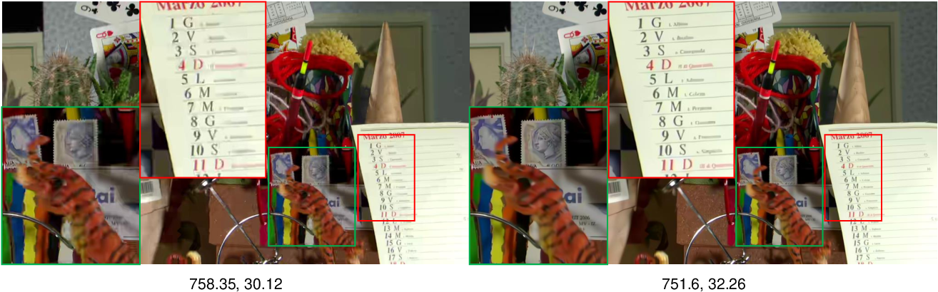 Figure 2 for Decomposition, Compression, and Synthesis (DCS)-based Video Coding: A Neural Exploration via Resolution-Adaptive Learning