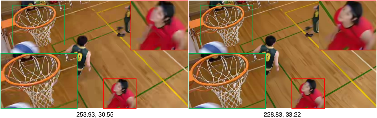 Figure 4 for Decomposition, Compression, and Synthesis (DCS)-based Video Coding: A Neural Exploration via Resolution-Adaptive Learning