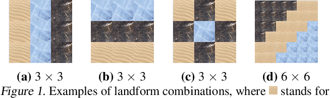 Figure 1 for TempLe: Learning Template of Transitions for Sample Efficient Multi-task RL