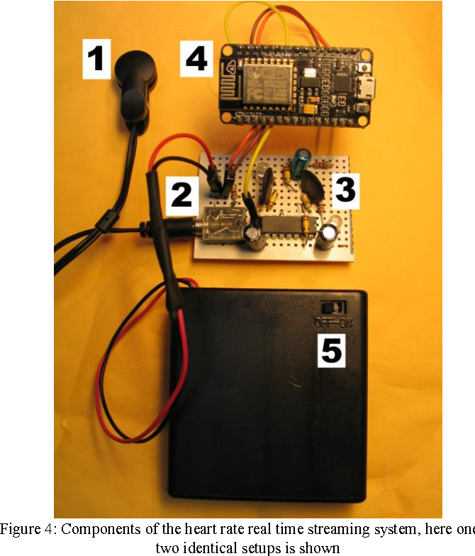 Prototype of group heart rate monitoring with NODEMCU ESP8266