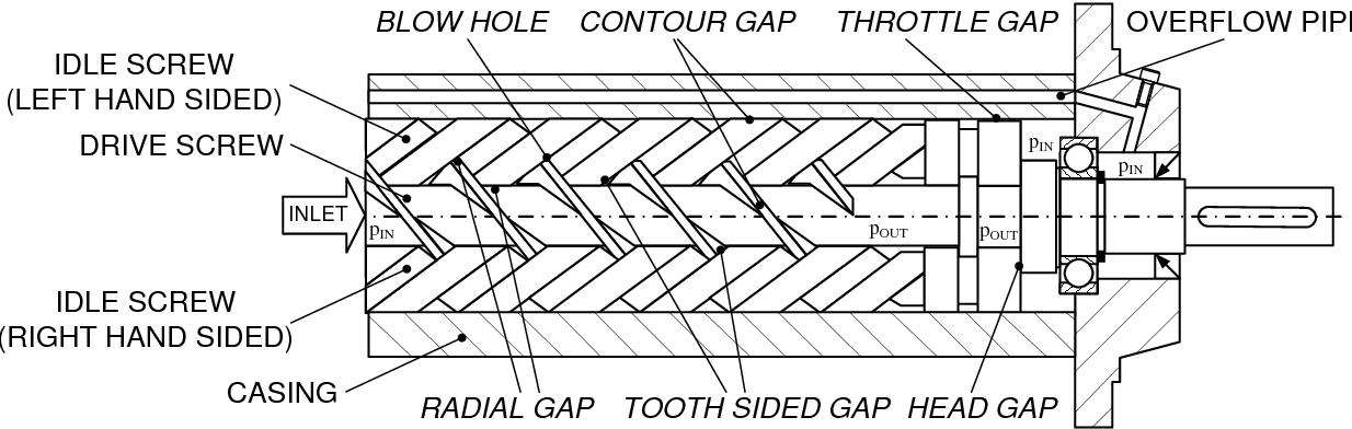 PDF] Experimental studies on the volumetric efficiency of