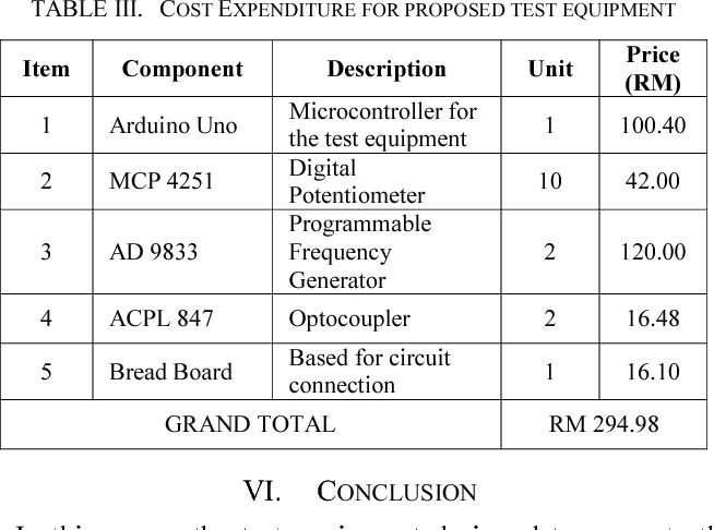 Ad9833 Arduino
