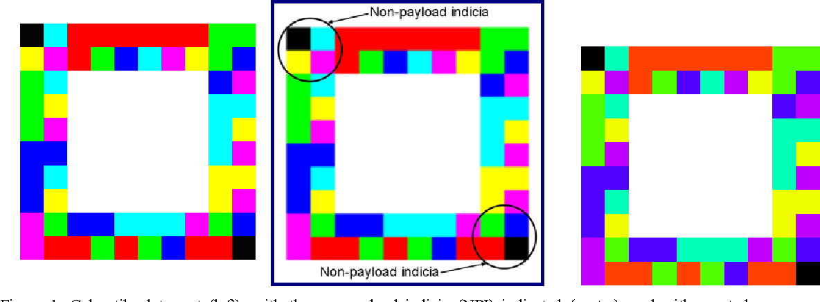 PDF] Revenge of the Physical-Mobile Color Barcode Solutions to