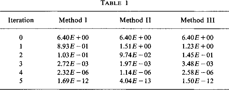 Thr formulation and analysis of numerical methods for
