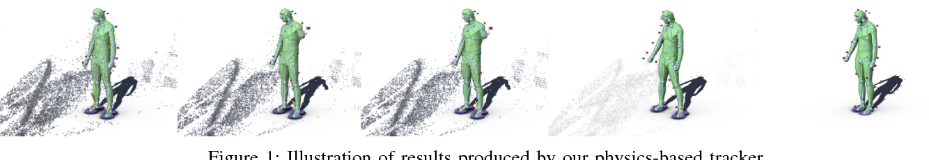 Figure 1 for Walking on Thin Air: Environment-Free Physics-based Markerless Motion Capture