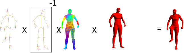 Figure 3 for Walking on Thin Air: Environment-Free Physics-based Markerless Motion Capture
