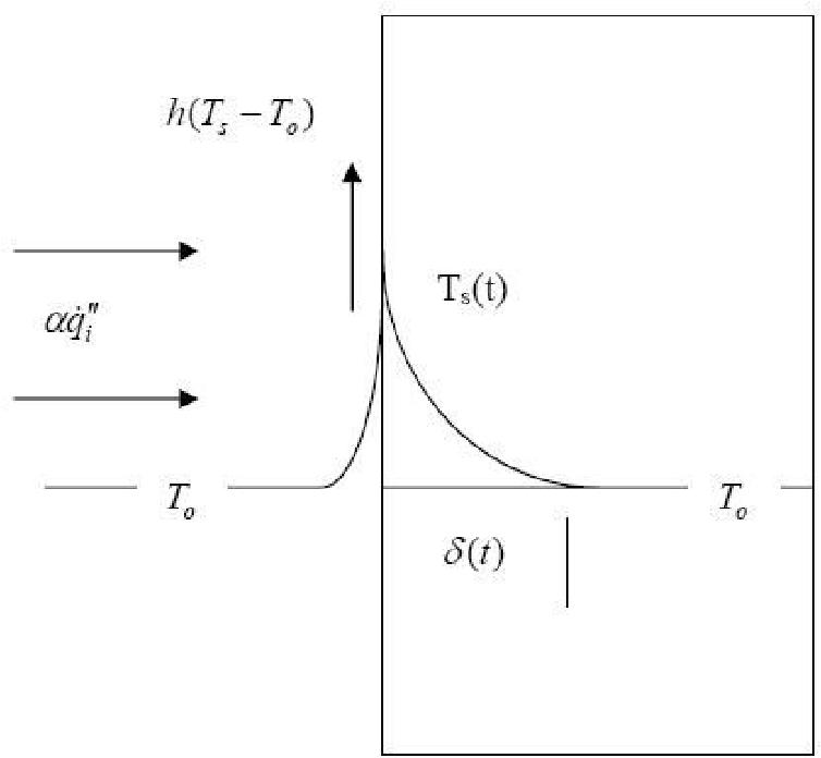 PDF] FLAMMABILITY CHARACTERISTICS OF WATER-BASED POLYCRYLIC