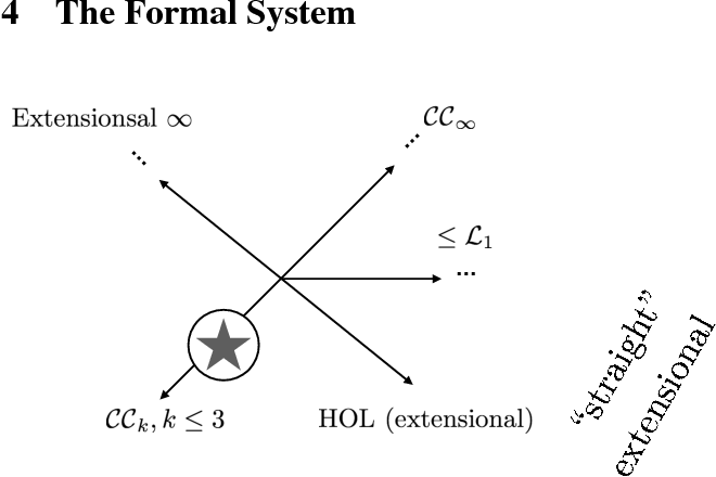 Figure 2 for Tentacular Artificial Intelligence, and the Architecture Thereof, Introduced