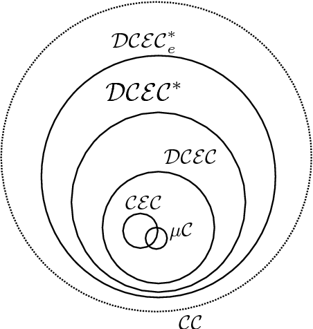 Figure 3 for Tentacular Artificial Intelligence, and the Architecture Thereof, Introduced