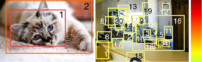 Figure 1 for Learning Intelligent Dialogs for Bounding Box Annotation