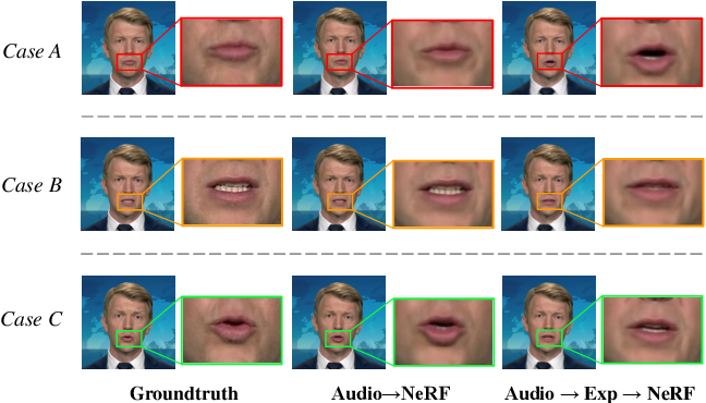 Figure 4 for AD-NeRF: Audio Driven Neural Radiance Fields for Talking Head Synthesis
