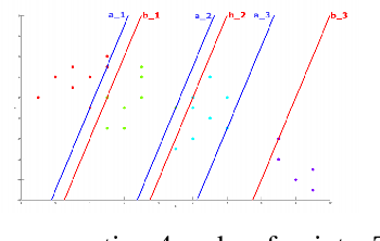 Figure 1 for Inverse Reinforcement Learning with Multiple Ranked Experts