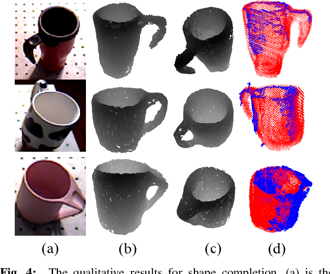 Figure 4 for kPAM-SC: Generalizable Manipulation Planning using KeyPoint Affordance and Shape Completion