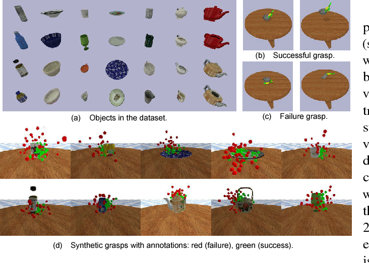 Figure 3 for Learning 6-DOF Grasping Interaction via Deep Geometry-aware 3D Representations