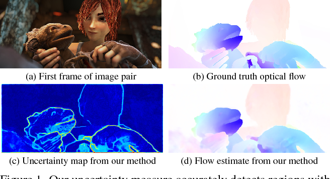Figure 1 for ProbFlow: Joint Optical Flow and Uncertainty Estimation