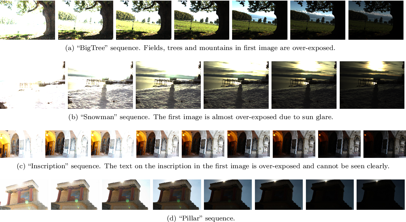 Figure 3 for Robust Alignment of Multi-Exposed Images with Saturated Regions