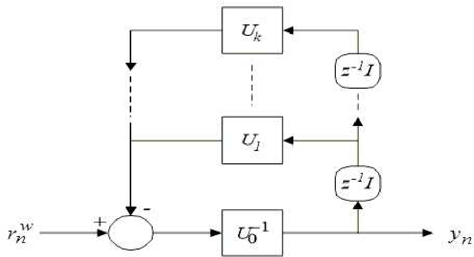 Figure 4 for A Blind Adaptive CDMA Receiver Based on State Space Structures