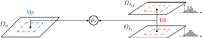 Figure 3 for Pilot Study on Verifying the Monotonic Relationship between Error and Uncertainty in Deformable Registration for Neurosurgery