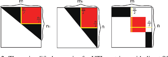 Figure 2 for MEBF: a fast and efficient Boolean matrix factorization method