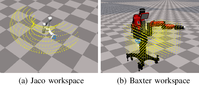 Figure 3 for Joint Space Control via Deep Reinforcement Learning