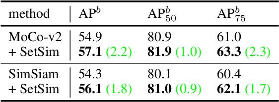 Figure 2 for Exploring Set Similarity for Dense Self-supervised Representation Learning