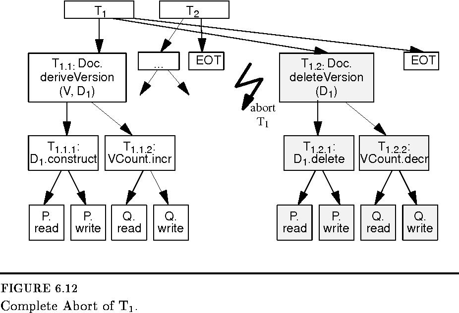Wv 90 a wolski j veijalainen 2pc agent method achieving figure 612 ccuart Images