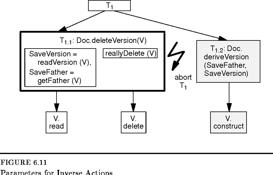 Figure 611 from wv 90 a wolski j veijalainen 2pc agent method figure 611 ccuart Images