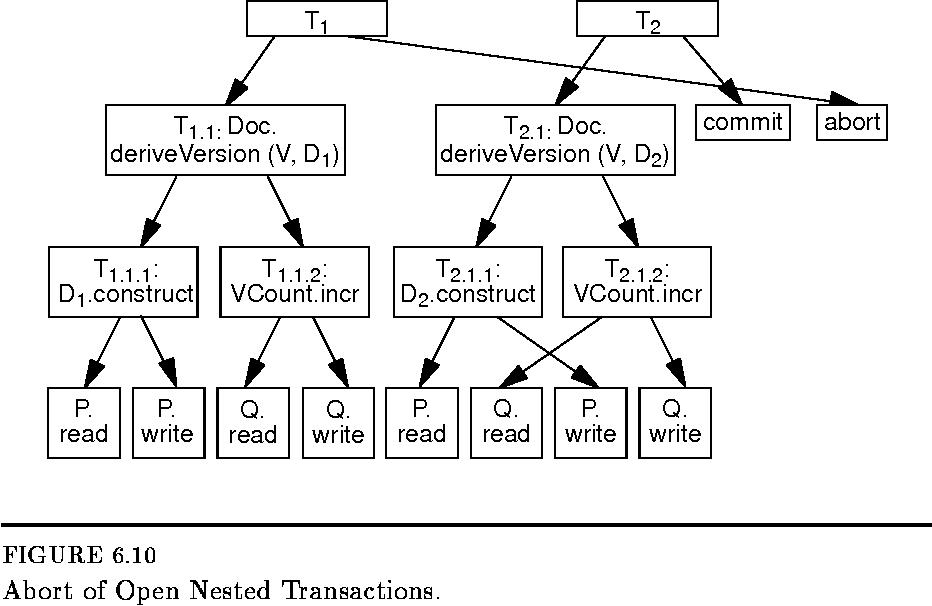 Figure 610 from wv 90 a wolski j veijalainen 2pc agent method figure 610 ccuart Images