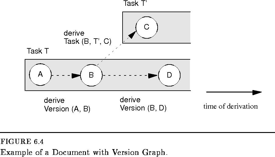 Wv 90 a wolski j veijalainen 2pc agent method achieving figure 64 ccuart Images