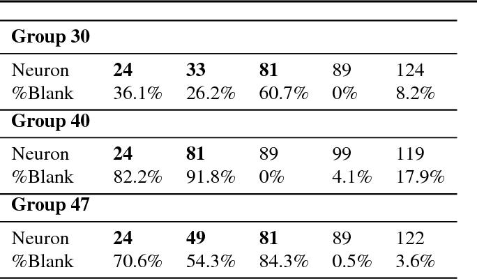 Figure 4 for Fibres of Failure: Classifying errors in predictive processes