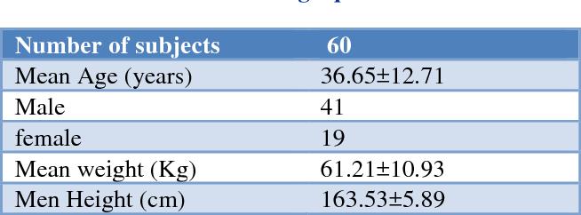 PDF] Evaluation of ultrasound guided verses nerve stimulator