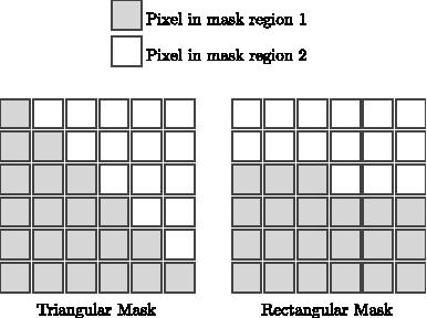 Figure 2 for Adaptive Digital Scan Variable Pixels