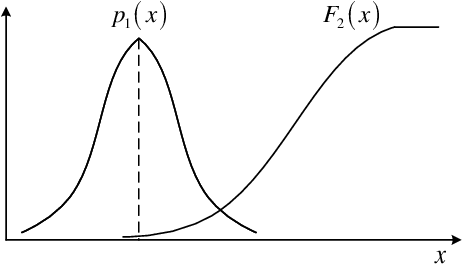 Figure 2 for Machine Learning Based Channel Estimation: A Computational Approach for Universal Channel Conditions