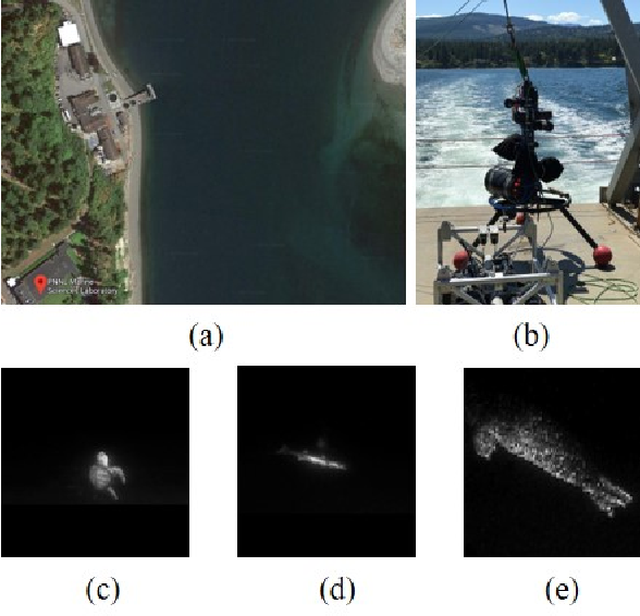 Figure 2 for Algorithmic Design and Implementation of Unobtrusive Multistatic Serial LiDAR Image