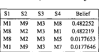 Table 4: Final Bpa for the object as shown in Fig. 5.