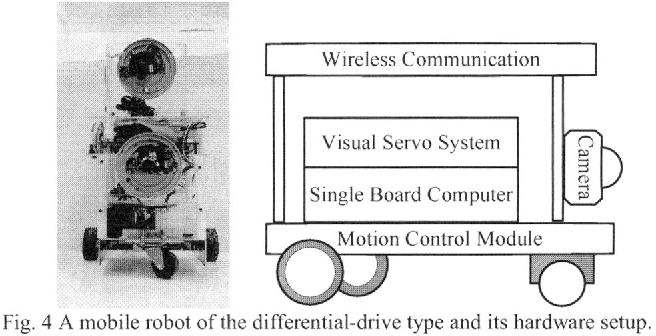 A Visual Servo Controller For Lateral Navigation Of Mobile Vehicles