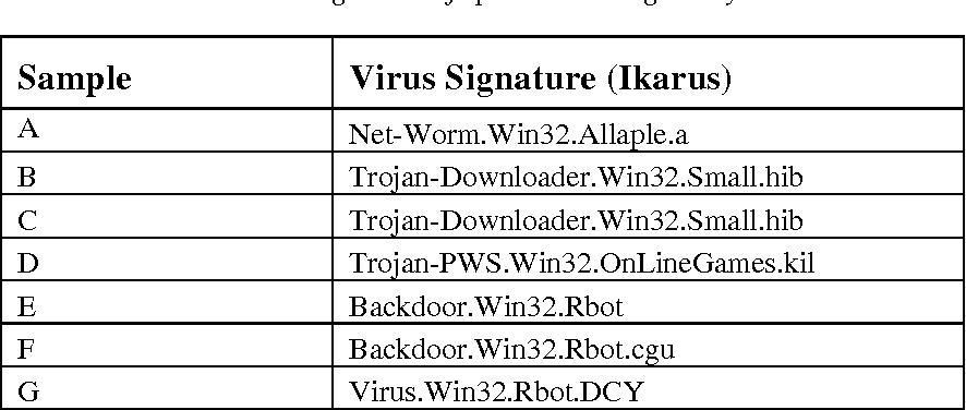 Remove trojandownloader:win32/adload. Da (virus removal guide).